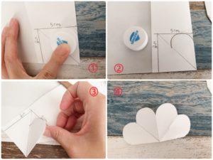 型紙の起こし方