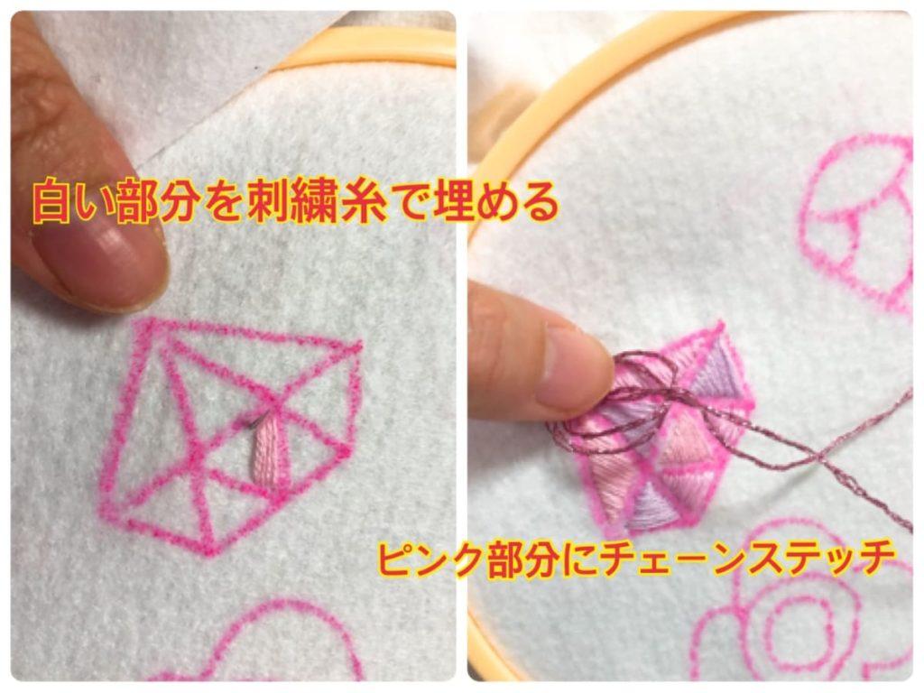 刺繍の進め方